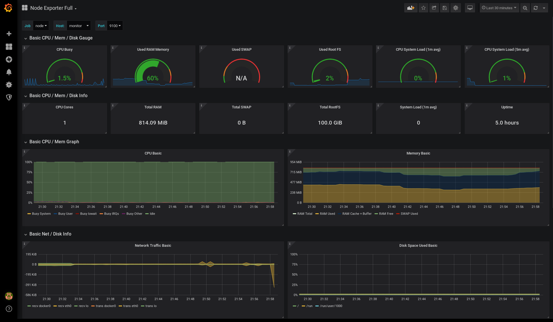 Setting up a monitoring host with Prometheus, InfluxDB and Grafana ...